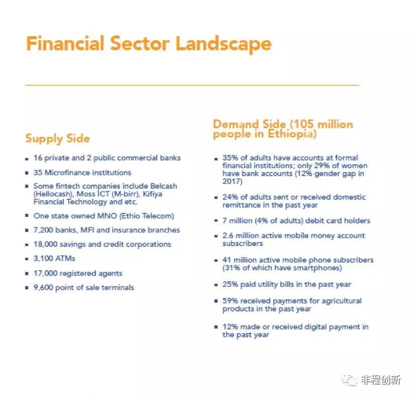 埃塞俄比亚金融领域主要数据
