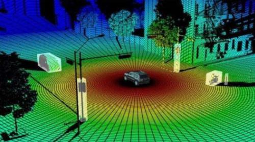 诸神之战,激光雷达概念谁是终极大咖?